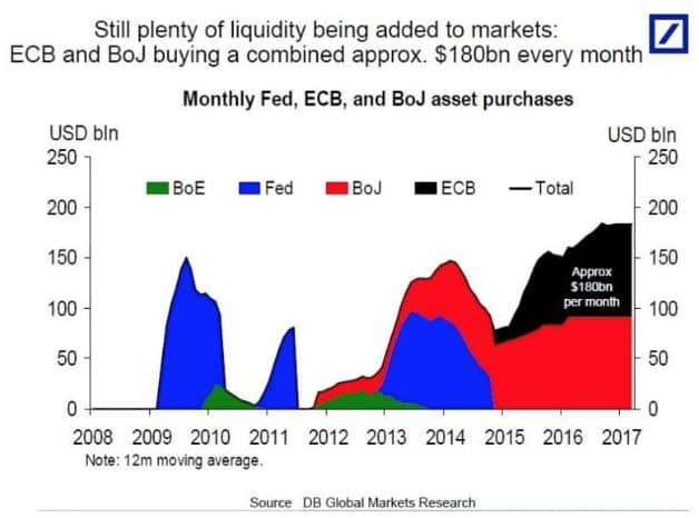 The Fed's Musical Chairs