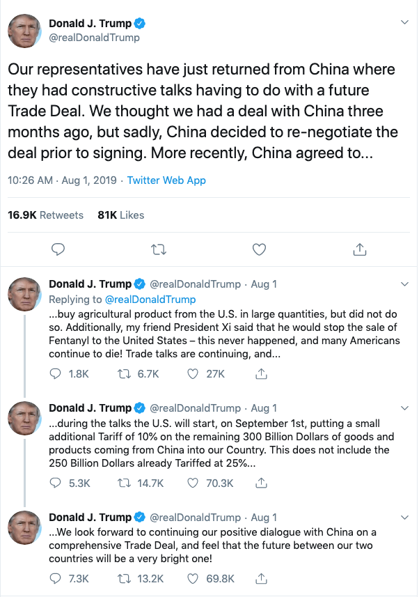 Us – China Trade War: In For The Long Haul