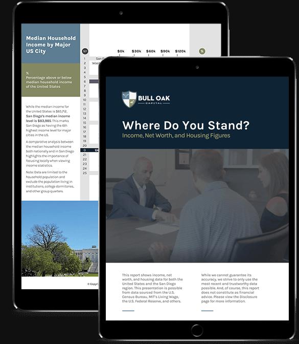 Bull Oak Capital Wdys 2021 Web
